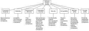 ISO-25010-QualityTree